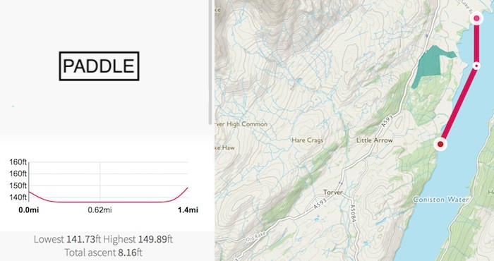 Map of the canoe challenge in the Lake District